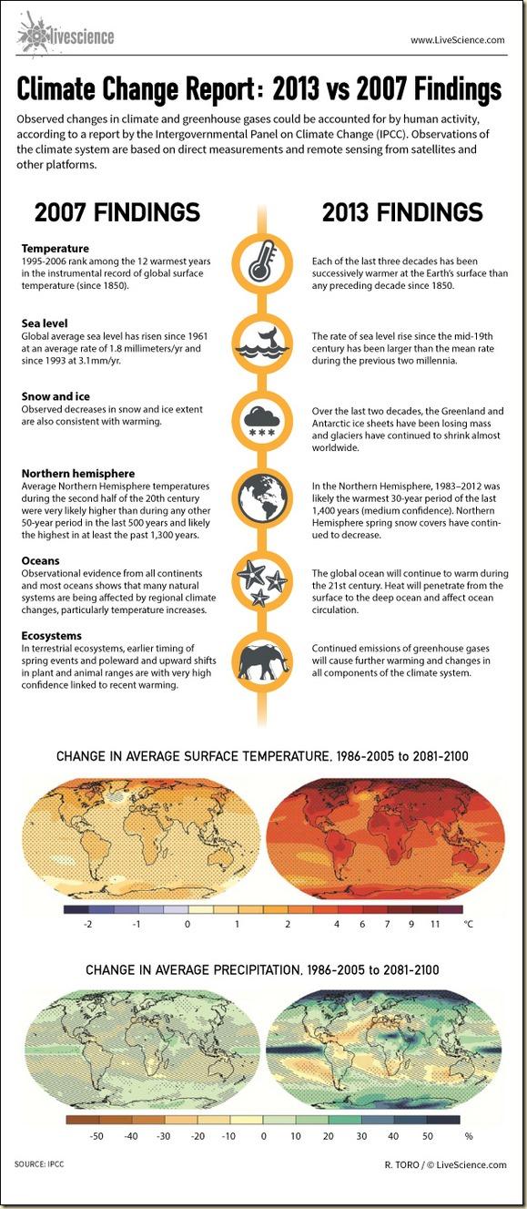 IPCC-report-130927b-02