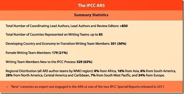 Statistics_ar5