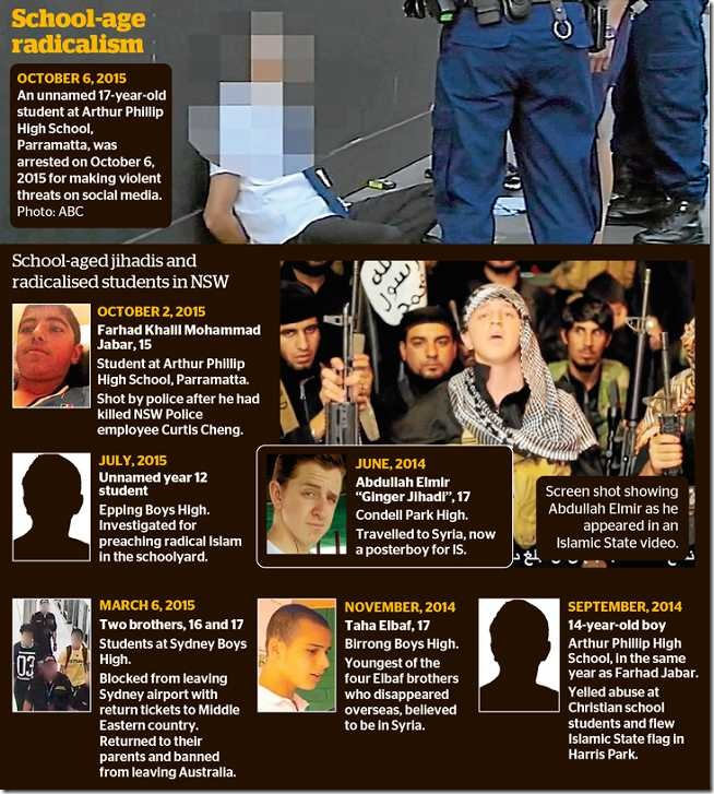 web_radicalstudents_729px